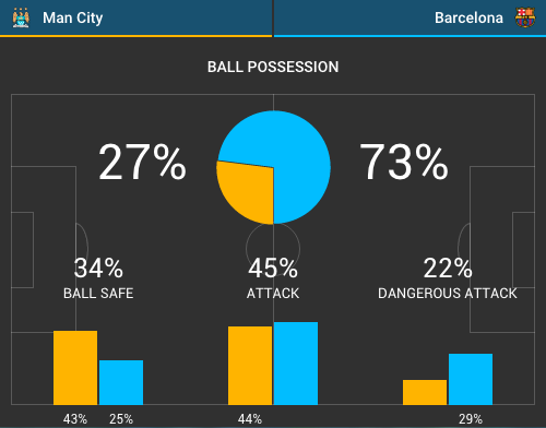 probability-widgets-ball-possession