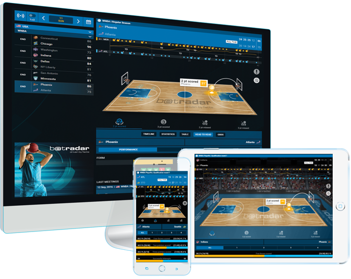 Tennis trading league systems 2.0